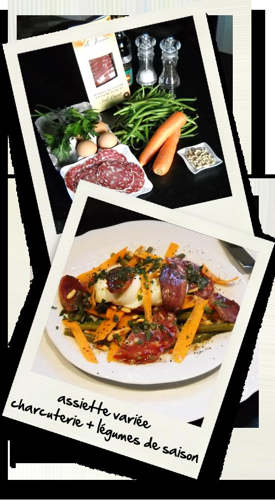 Assiette variee charcuterie et legumes de saison - Assiette de cuisine ...